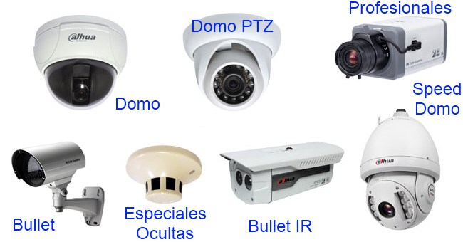 Video camaras de vigilancia conceptos y debate etico - Camara de video vigilancia ...